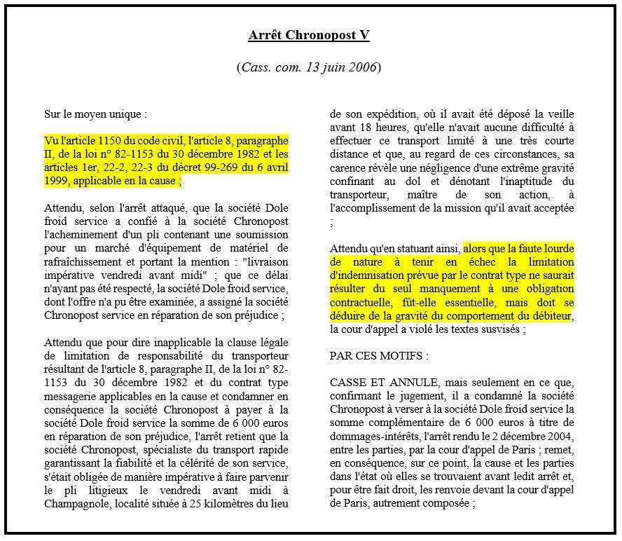 Schéma 18