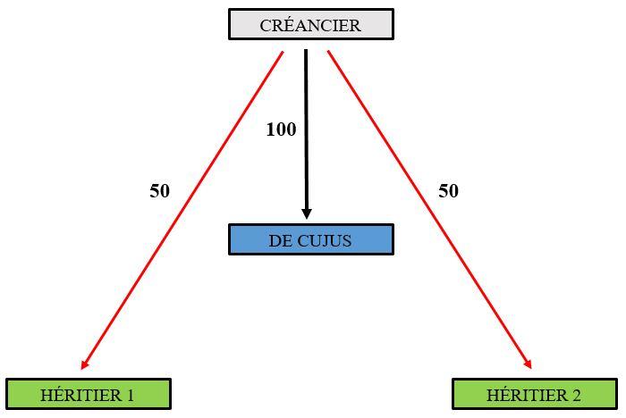 Schéma 7.JPG