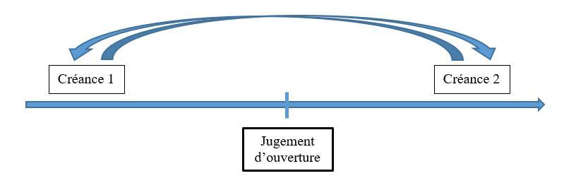 Schéma - compensation.JPG