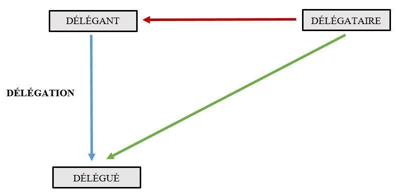Schéma 3.JPG