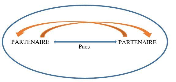 Schéma 5.JPG
